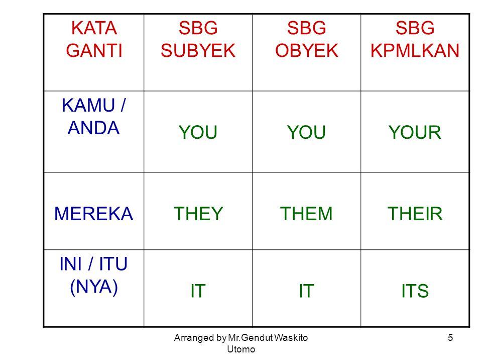 Arranged by Mr.Gendut Waskito Utomo 5 KATA GANTI SBG SUBYEK SBG OBYEK SBG KPMLKAN KAMU / ANDA YOU YOUR MEREKATHEYTHEMTHEIR INI / ITU (NYA) IT ITS