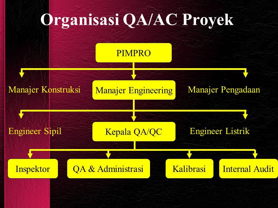 Organisasi QA/AC Proyek PIMPRO Manajer Engineering Kepala QA/QC Internal AuditInspektorQA & AdministrasiKalibrasi Manajer KonstruksiManajer Pengadaan