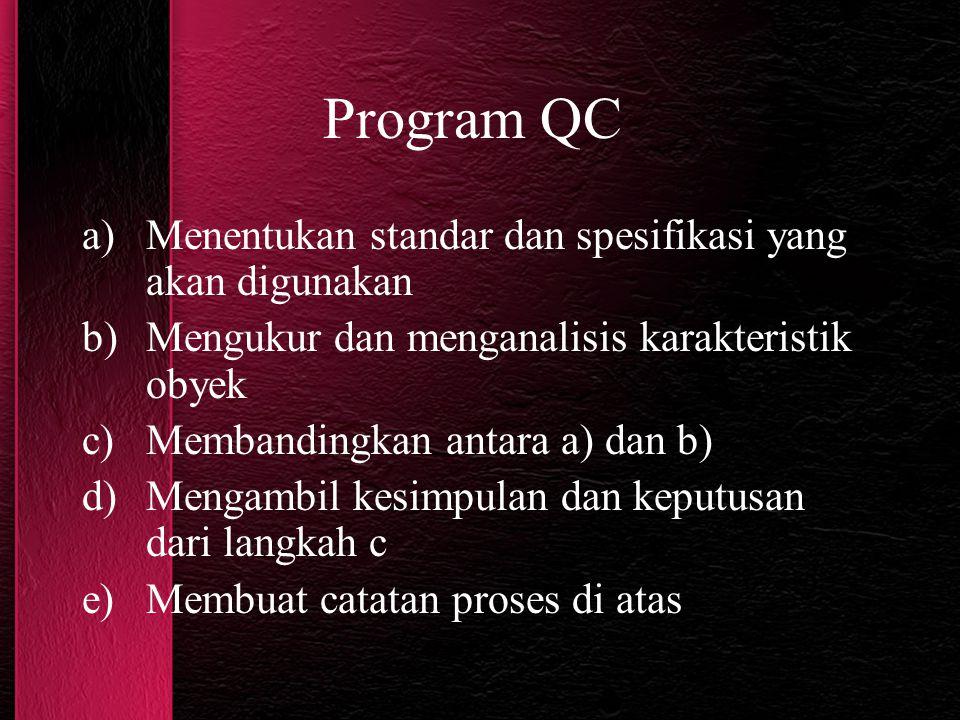 Program QC a)Menentukan standar dan spesifikasi yang akan digunakan b)Mengukur dan menganalisis karakteristik obyek c)Membandingkan antara a) dan b) d