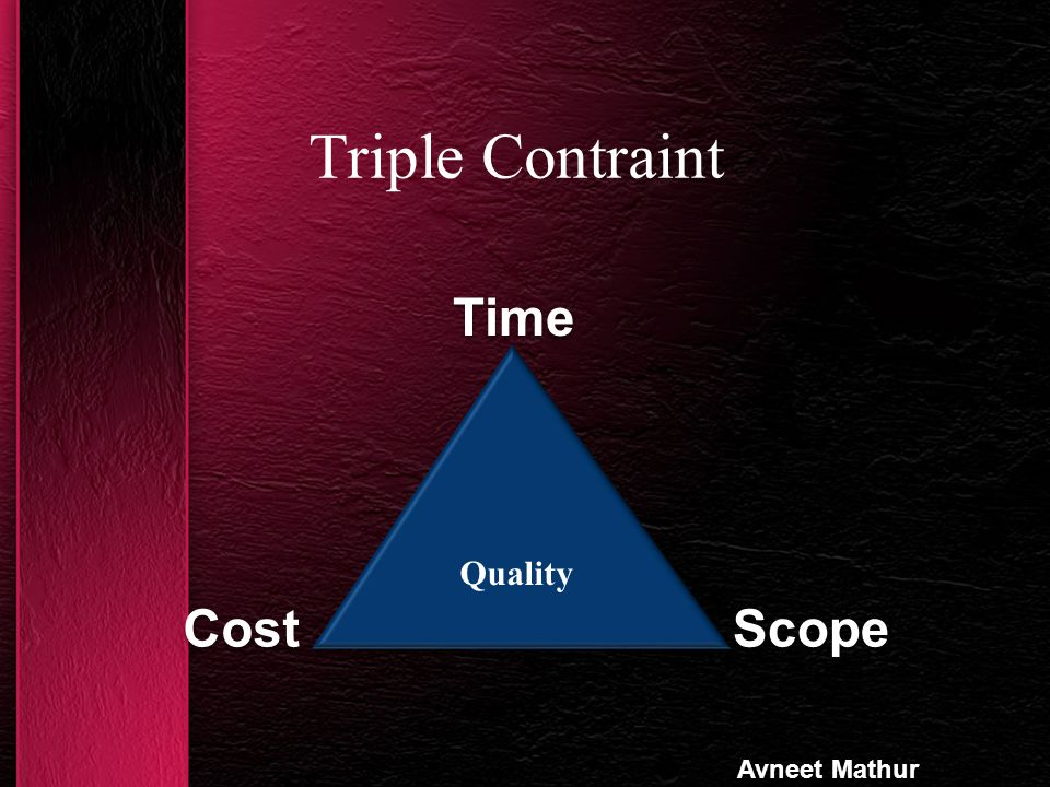 Triple Contraint Quality Scope Time Cost Avneet Mathur