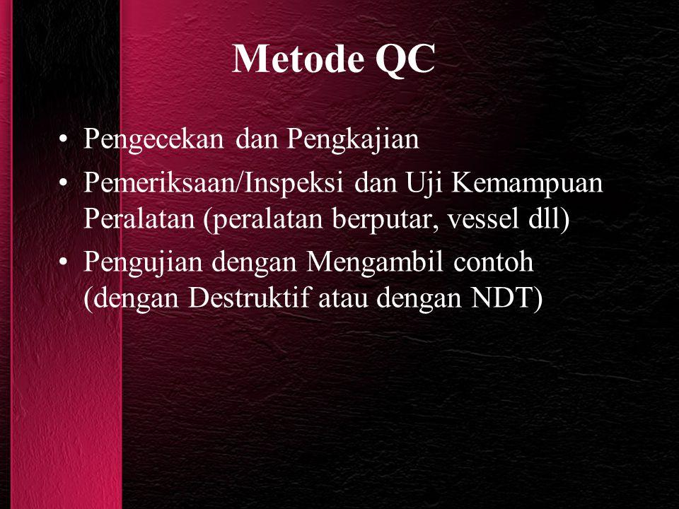 Metode QC Pengecekan dan Pengkajian Pemeriksaan/Inspeksi dan Uji Kemampuan Peralatan (peralatan berputar, vessel dll) Pengujian dengan Mengambil conto