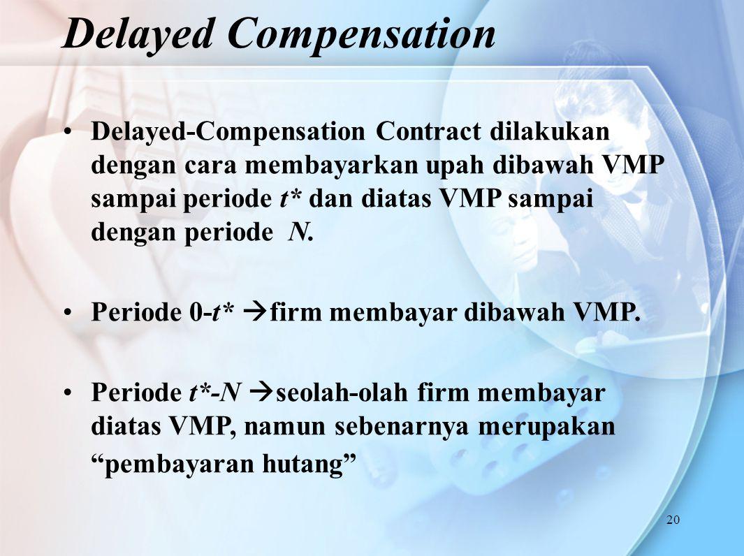 20 Delayed-Compensation Contract dilakukan dengan cara membayarkan upah dibawah VMP sampai periode t* dan diatas VMP sampai dengan periode N.