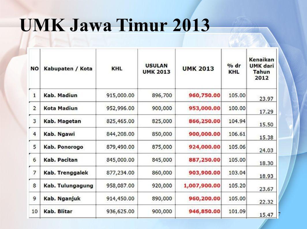 UMK Jawa Timur 2013 27