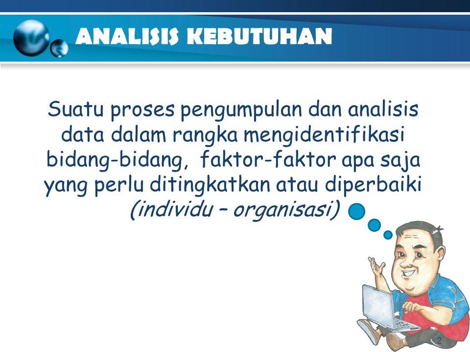 ANALISIS KEBUTUHAN Suatu proses pengumpulan dan analisis data dalam rangka mengidentifikasi bidang-bidang, faktor-faktor apa saja yang perlu ditingkat