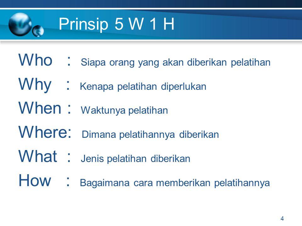Prinsip 5 W 1 H Who : Siapa orang yang akan diberikan pelatihan Why : Kenapa pelatihan diperlukan When : Waktunya pelatihan Where: Dimana pelatihannya