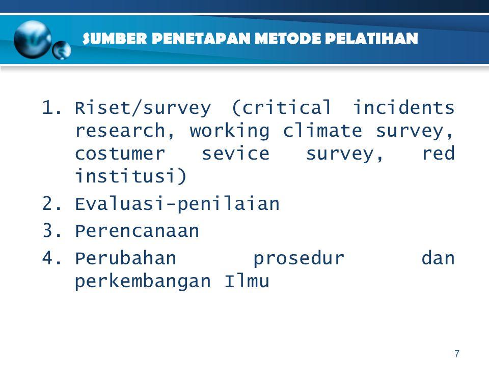 SUMBER PENETAPAN METODE PELATIHAN 1.Riset/survey (critical incidents research, working climate survey, costumer sevice survey, red institusi) 2.Evalua