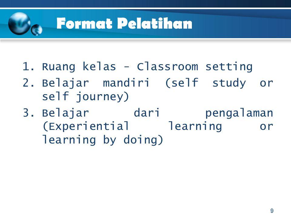 Format Pelatihan 1.Ruang kelas - Classroom setting 2.Belajar mandiri (self study or self journey) 3.Belajar dari pengalaman (Experiential learning or