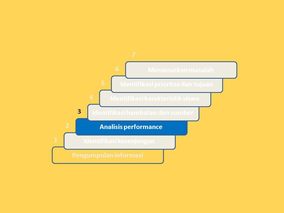 Pengumpulan informasi Identifikasi kesenjangan Analisis performance Identifikasi hambatan dan sumber Identifikasi karakteristik siswa Identifikasi pri