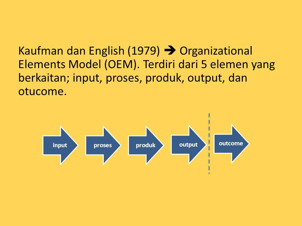 Kaufman dan English (1979)  Organizational Elements Model (OEM). Terdiri dari 5 elemen yang berkaitan; input, proses, produk, output, dan otucome. in