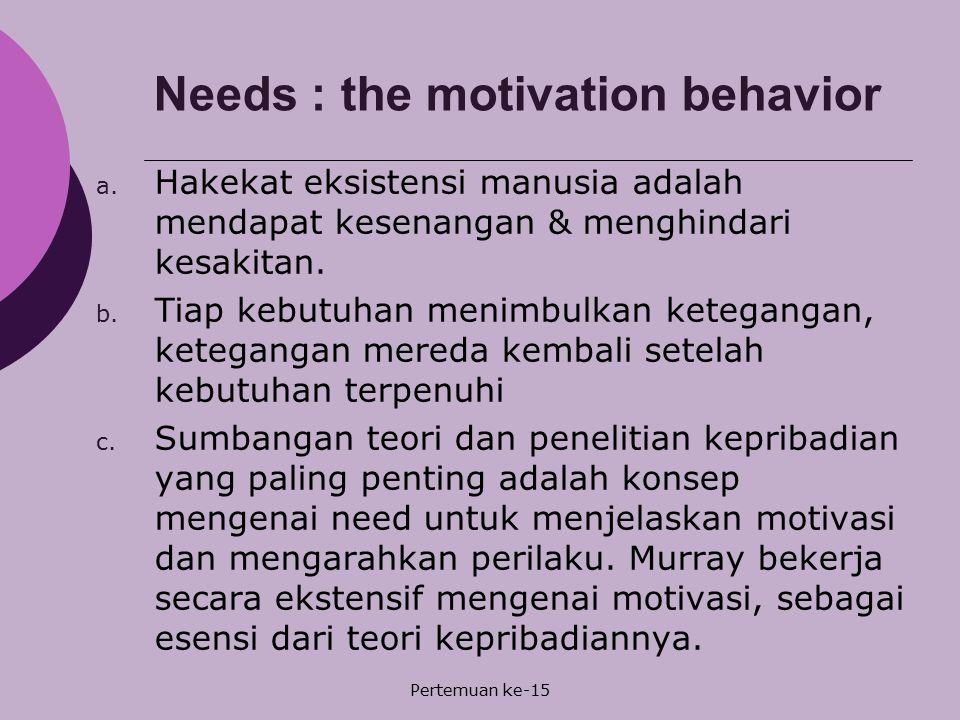 Pertemuan ke-15 Needs : the motivation behavior a. Hakekat eksistensi manusia adalah mendapat kesenangan & menghindari kesakitan. b. Tiap kebutuhan me