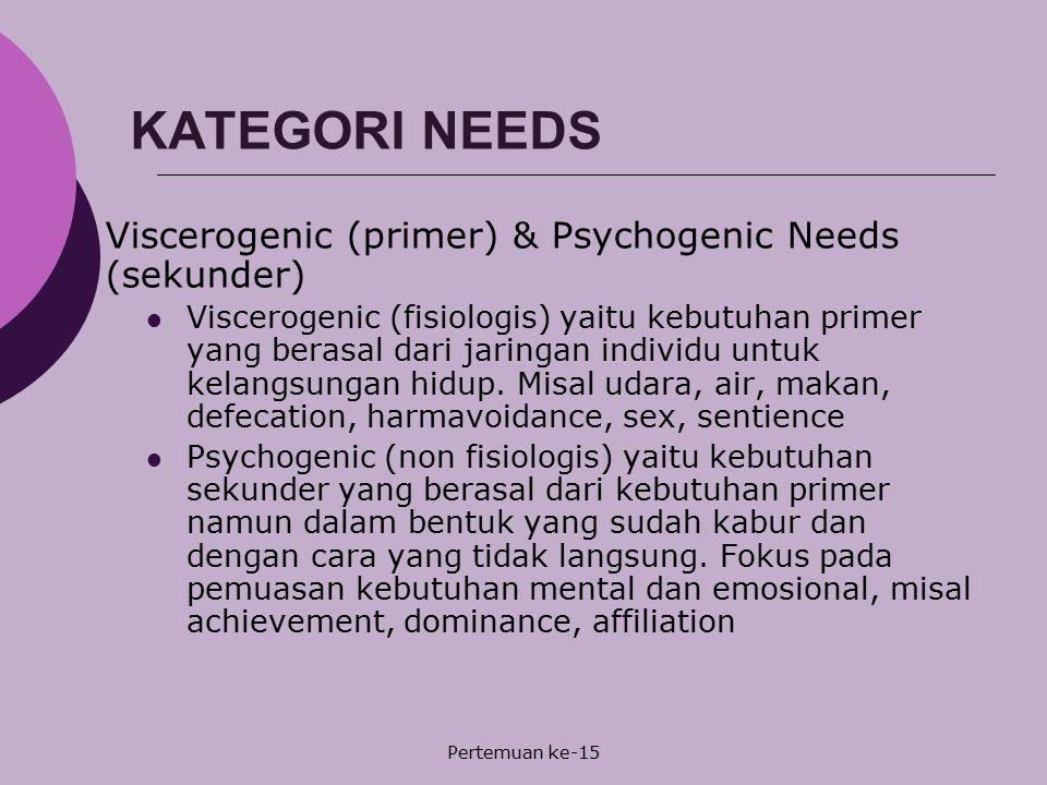 KATEGORI NEEDS Viscerogenic (primer) & Psychogenic Needs (sekunder) Viscerogenic (fisiologis) yaitu kebutuhan primer yang berasal dari jaringan indivi