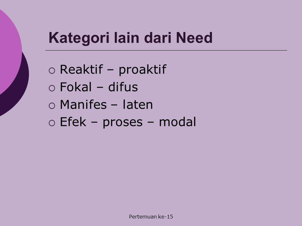 Pertemuan ke-15 Kategori lain dari Need  Reaktif – proaktif  Fokal – difus  Manifes – laten  Efek – proses – modal