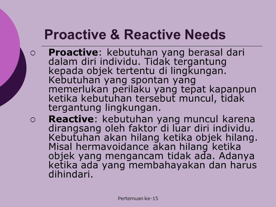 Pertemuan ke-15  Proactive: kebutuhan yang berasal dari dalam diri individu. Tidak tergantung kepada objek tertentu di lingkungan. Kebutuhan yang spo