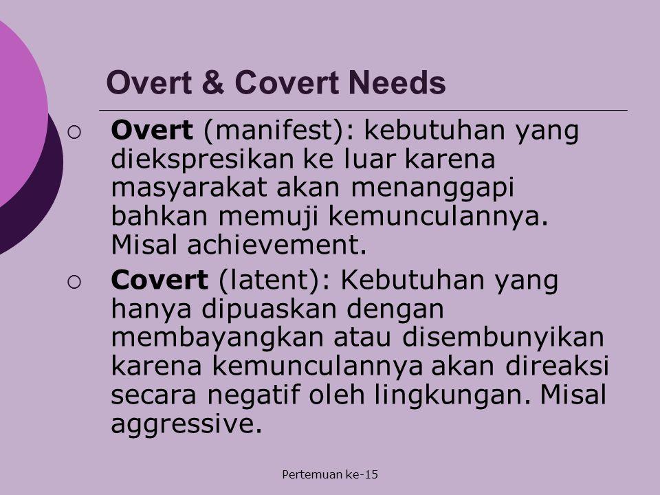 Pertemuan ke-15  Overt (manifest): kebutuhan yang diekspresikan ke luar karena masyarakat akan menanggapi bahkan memuji kemunculannya. Misal achievem