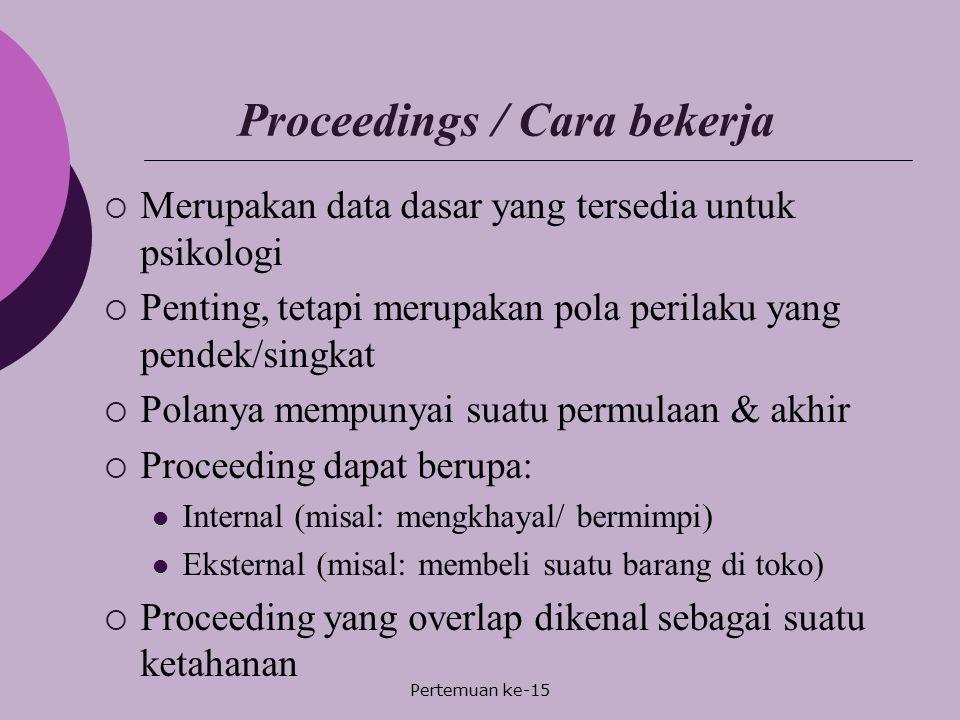 Pertemuan ke-15 Proceedings / Cara bekerja  Merupakan data dasar yang tersedia untuk psikologi  Penting, tetapi merupakan pola perilaku yang pendek/