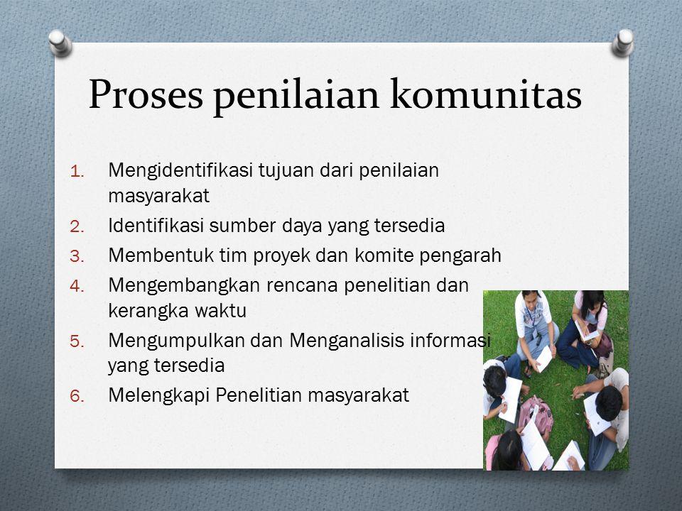 Proses penilaian komunitas 1. Mengidentifikasi tujuan dari penilaian masyarakat 2. Identifikasi sumber daya yang tersedia 3. Membentuk tim proyek dan