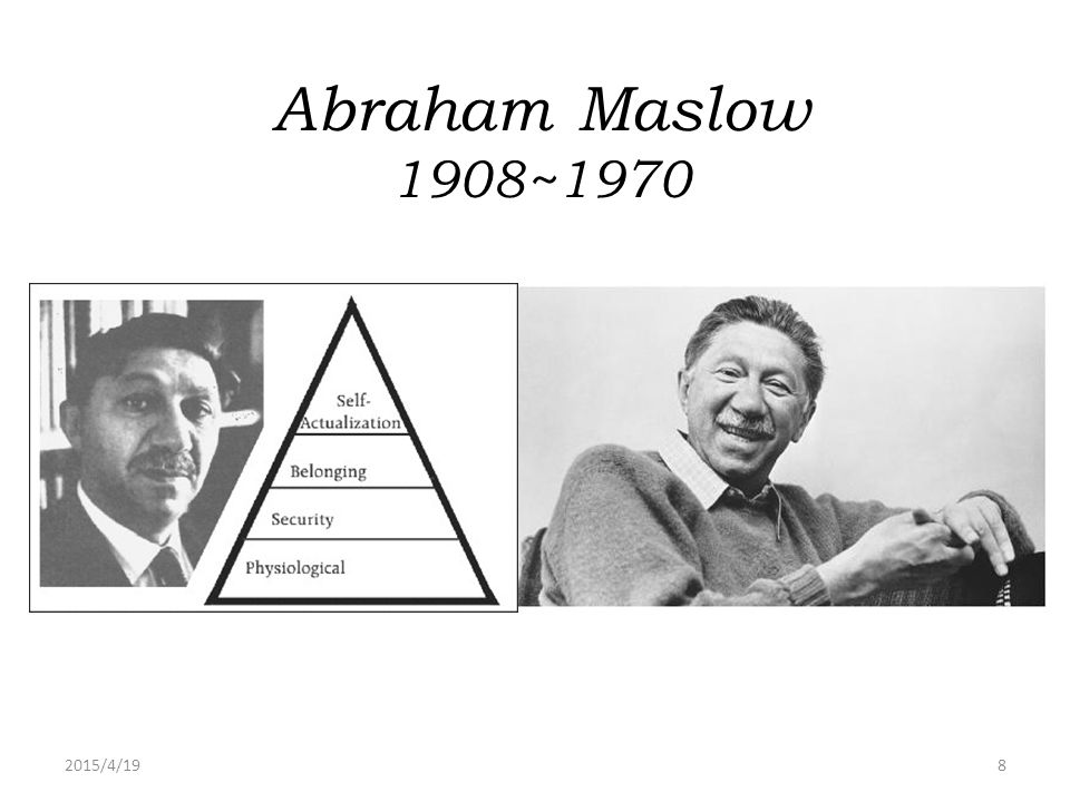 2015/4/199 Abraham Maslow s Hierarchy of Needs motivational model