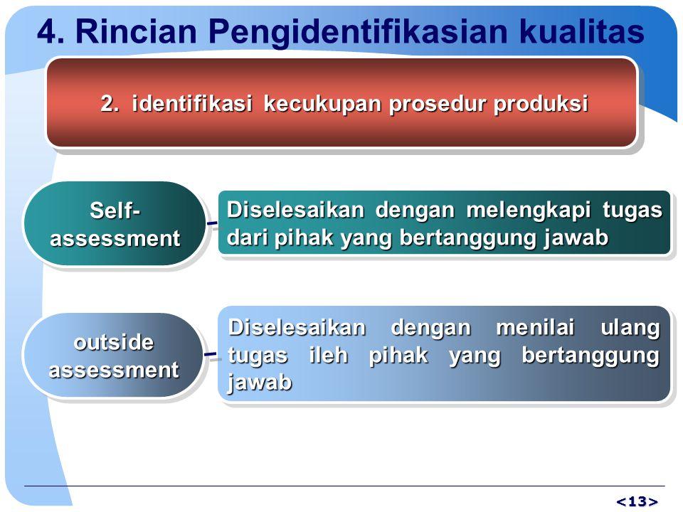 4. Rincian Pengidentifikasian kualitas 2. identifikasi kecukupan prosedur produksi 2. identifikasi kecukupan prosedur produksi Self- assessment outsid