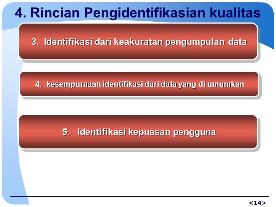 4. Rincian Pengidentifikasian kualitas 3. Identifikasi dari keakuratan pengumpulan data 3. Identifikasi dari keakuratan pengumpulan data 4. kesempurna