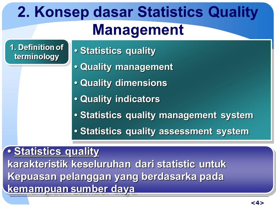 2. Konsep dasar Statistics Quality Management 1. Definition of terminology Statistics quality Statistics quality Quality management Quality management