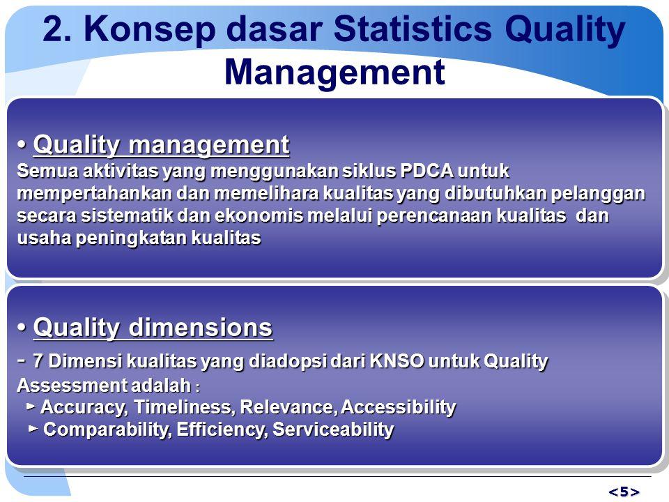 2. Konsep dasar Statistics Quality Management Quality management Quality management Semua aktivitas yang menggunakan siklus PDCA untuk mempertahankan