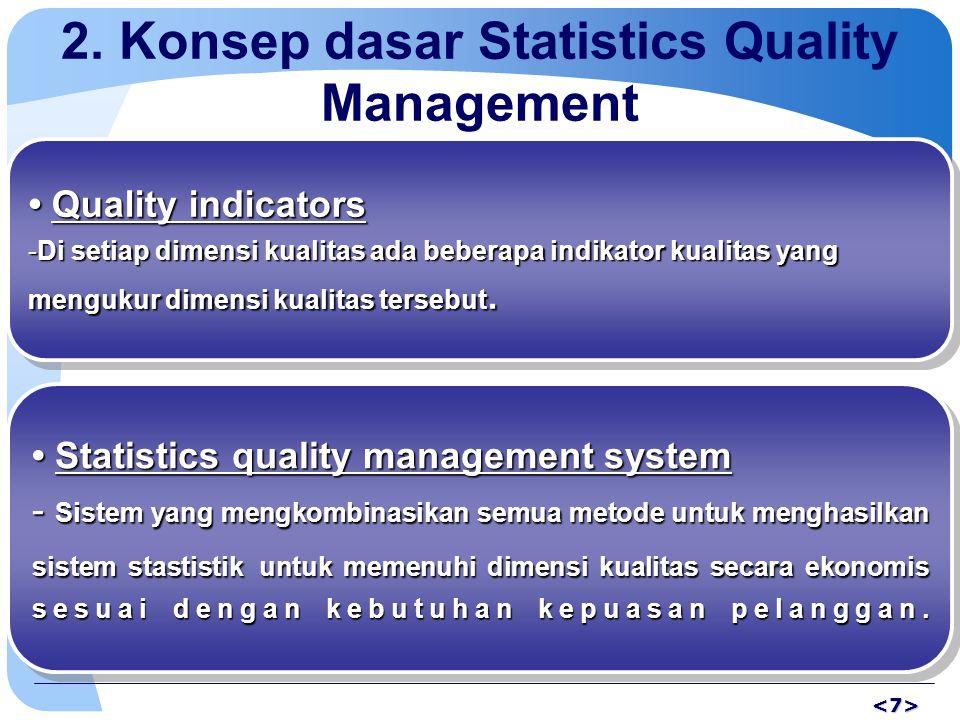 2. Konsep dasar Statistics Quality Management Quality indicators Quality indicators -Di setiap dimensi kualitas ada beberapa indikator kualitas yang m