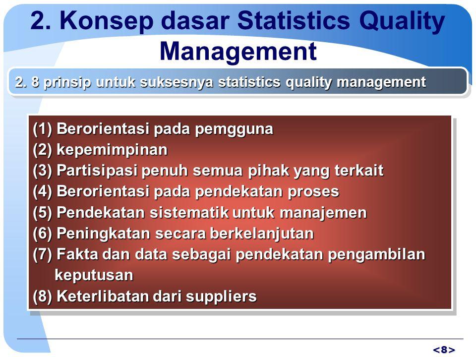 2. Konsep dasar Statistics Quality Management 2. 8 prinsip untuk suksesnya statistics quality management (1)Berorientasi pada pemgguna (2)kepemimpinan