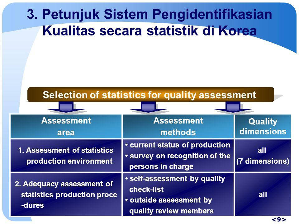 3. Petunjuk Sistem Pengidentifikasian Kualitas secara statistik di Korea Selection of statistics for quality assessment Assessment area Assessment met