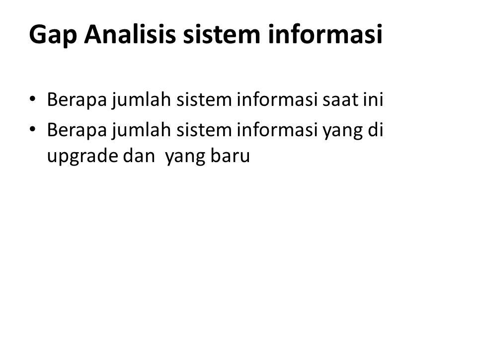 Gap Analisis sistem informasi Berapa jumlah sistem informasi saat ini Berapa jumlah sistem informasi yang di upgrade dan yang baru