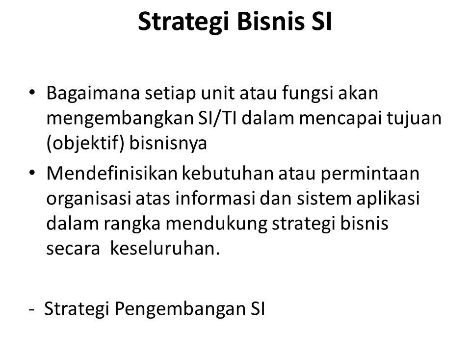 Strategi Bisnis SI Bagaimana setiap unit atau fungsi akan mengembangkan SI/TI dalam mencapai tujuan (objektif) bisnisnya Mendefinisikan kebutuhan atau