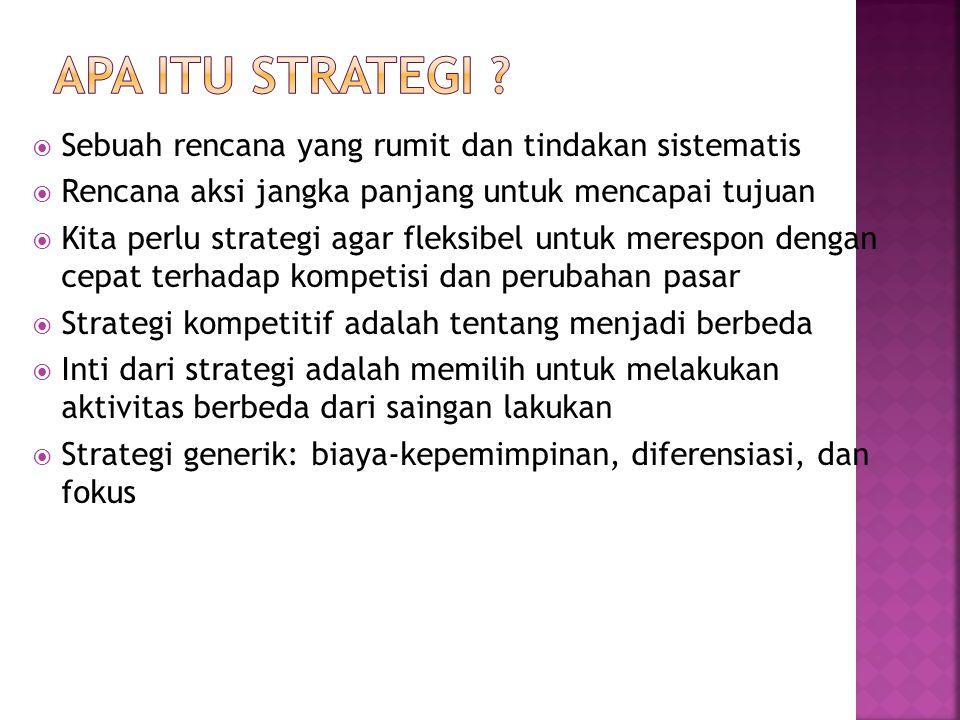  Sebuah rencana yang rumit dan tindakan sistematis  Rencana aksi jangka panjang untuk mencapai tujuan  Kita perlu strategi agar fleksibel untuk merespon dengan cepat terhadap kompetisi dan perubahan pasar  Strategi kompetitif adalah tentang menjadi berbeda  Inti dari strategi adalah memilih untuk melakukan aktivitas berbeda dari saingan lakukan  Strategi generik: biaya-kepemimpinan, diferensiasi, dan fokus