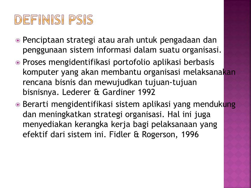  Penciptaan strategi atau arah untuk pengadaan dan penggunaan sistem informasi dalam suatu organisasi.