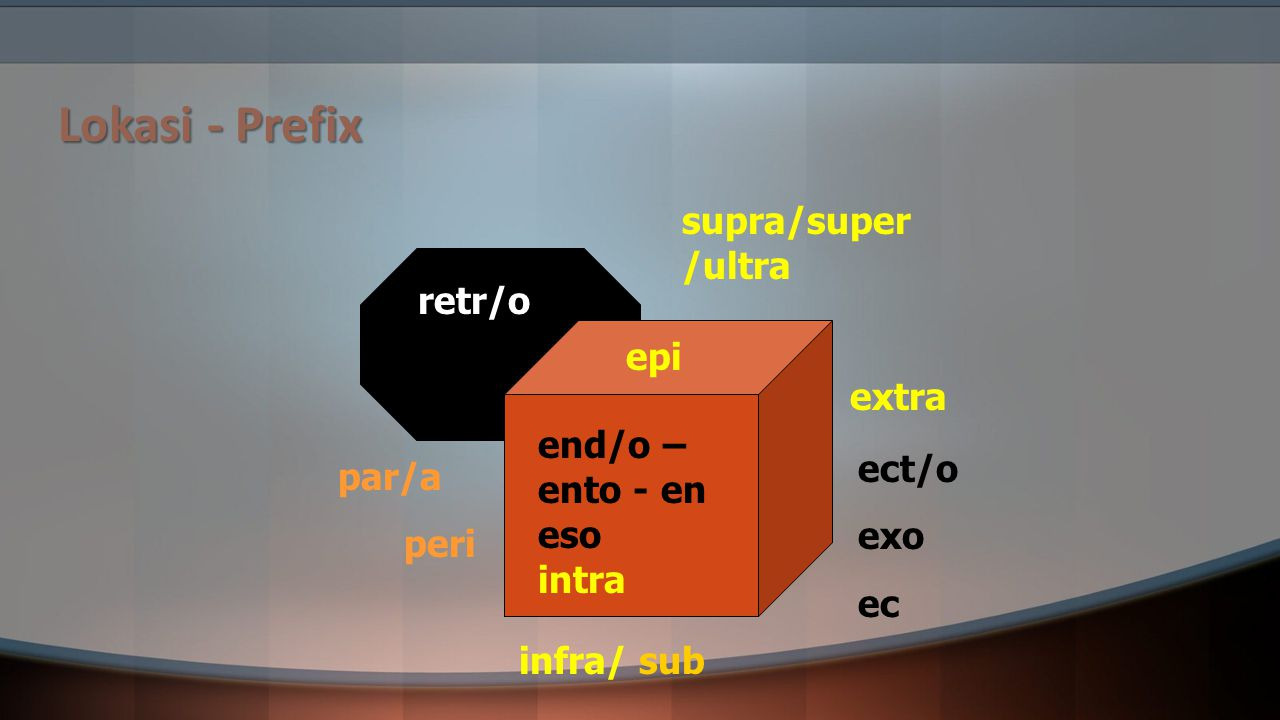 Lokasi - Prefix end/o – ento - en eso intra ect/o exo ec retr/o par/a peri supra/super /ultra epi extra infra/ sub