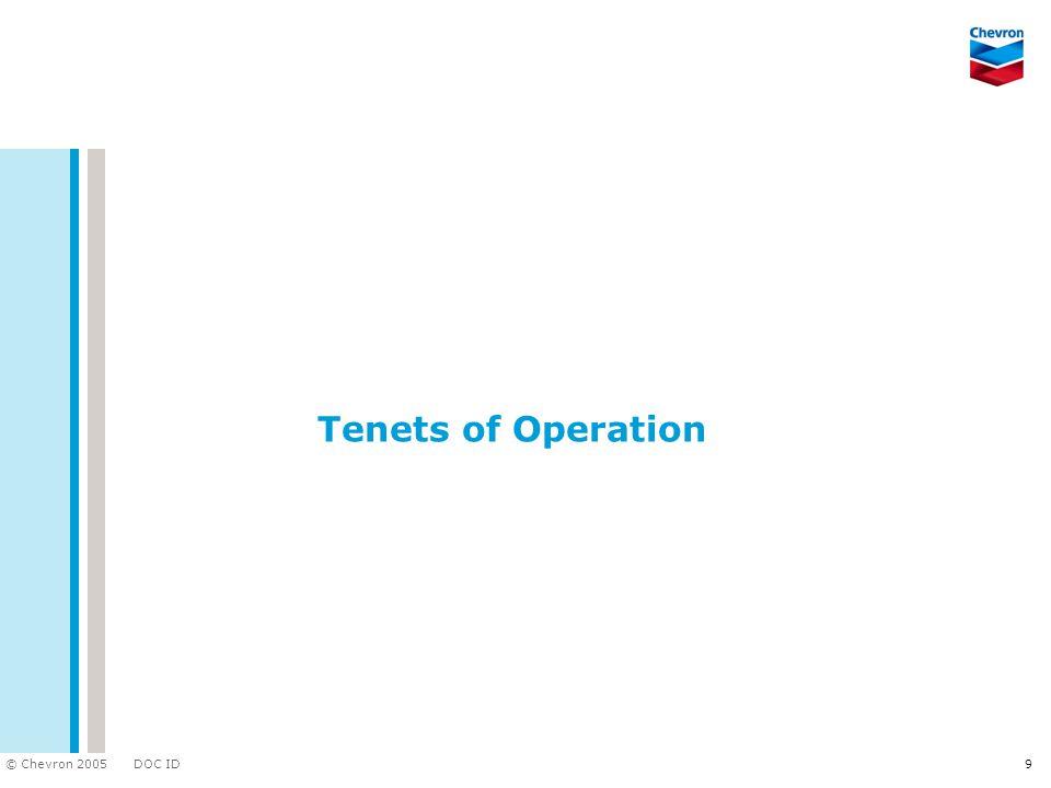 DOC ID © Chevron 2005 9 Tenets of Operation