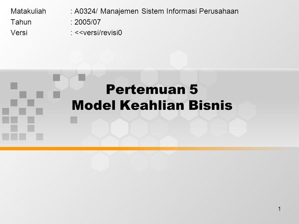 1 Pertemuan 5 Model Keahlian Bisnis Matakuliah: A0324/ Manajemen Sistem Informasi Perusahaan Tahun: 2005/07 Versi: <<versi/revisi0