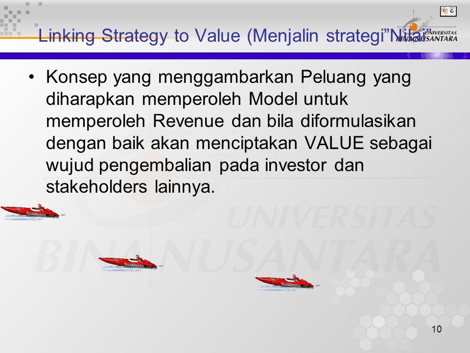 10 Linking Strategy to Value (Menjalin strategi Nilai Konsep yang menggambarkan Peluang yang diharapkan memperoleh Model untuk memperoleh Revenue dan bila diformulasikan dengan baik akan menciptakan VALUE sebagai wujud pengembalian pada investor dan stakeholders lainnya.