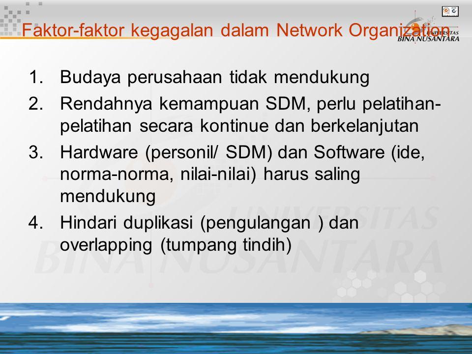 15 Faktor-faktor kegagalan dalam Network Organization 1.Budaya perusahaan tidak mendukung 2.Rendahnya kemampuan SDM, perlu pelatihan- pelatihan secara kontinue dan berkelanjutan 3.Hardware (personil/ SDM) dan Software (ide, norma-norma, nilai-nilai) harus saling mendukung 4.Hindari duplikasi (pengulangan ) dan overlapping (tumpang tindih)
