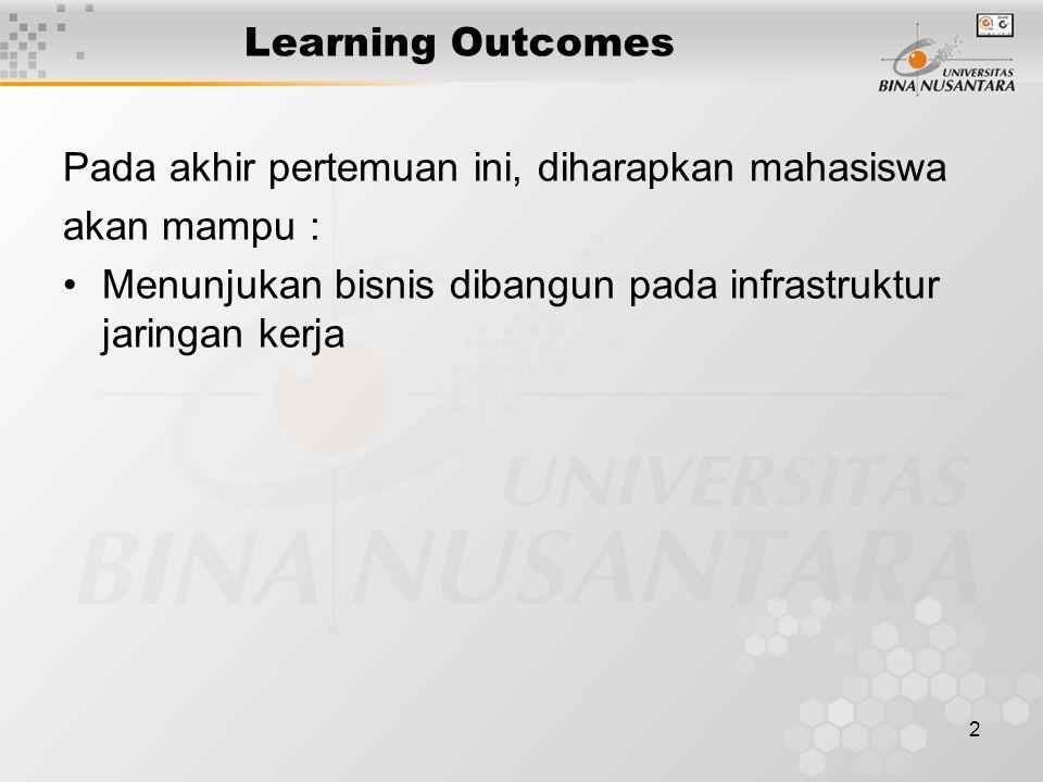 2 Learning Outcomes Pada akhir pertemuan ini, diharapkan mahasiswa akan mampu : Menunjukan bisnis dibangun pada infrastruktur jaringan kerja