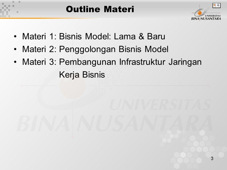 3 Outline Materi Materi 1: Bisnis Model: Lama & Baru Materi 2: Penggolongan Bisnis Model Materi 3: Pembangunan Infrastruktur Jaringan Kerja Bisnis