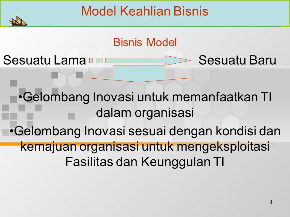 4 Model Keahlian Bisnis Bisnis Model Sesuatu Lama Sesuatu Baru Gelombang Inovasi untuk memanfaatkan TI dalam organisasi Gelombang Inovasi sesuai dengan kondisi dan kemajuan organisasi untuk mengeksploitasi Fasilitas dan Keunggulan TI