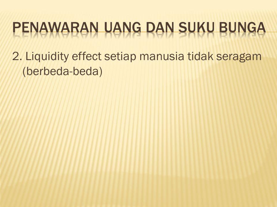 2. Liquidity effect setiap manusia tidak seragam (berbeda-beda)