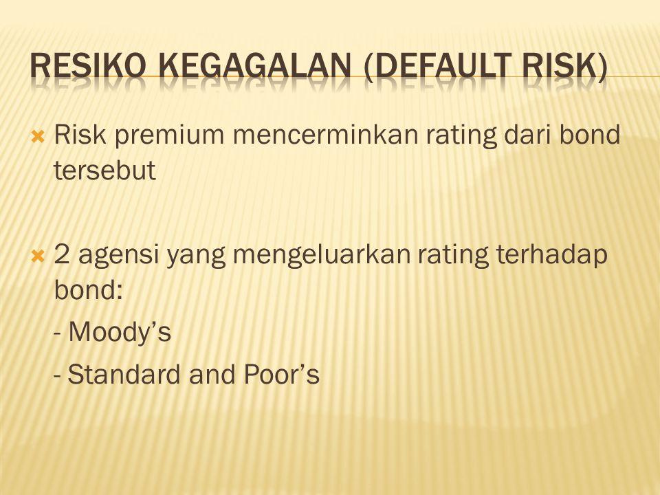  Risk premium mencerminkan rating dari bond tersebut  2 agensi yang mengeluarkan rating terhadap bond: - Moody's - Standard and Poor's