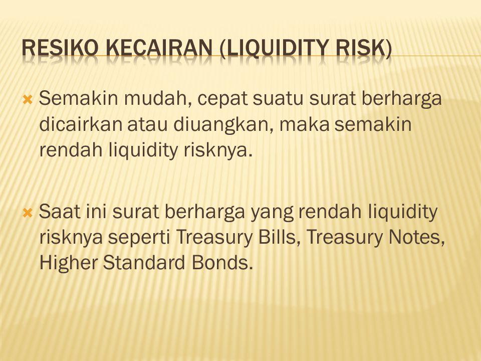  Semakin mudah, cepat suatu surat berharga dicairkan atau diuangkan, maka semakin rendah liquidity risknya.  Saat ini surat berharga yang rendah liq