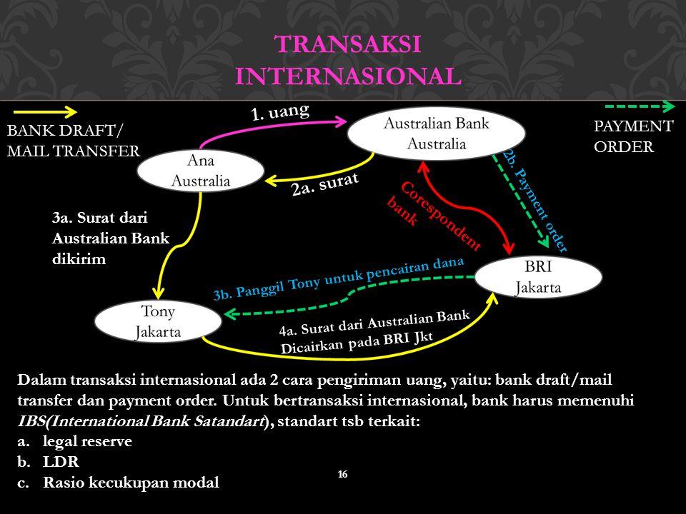 16 TRANSAKSI INTERNASIONAL Dalam transaksi internasional ada 2 cara pengiriman uang, yaitu: bank draft/mail transfer dan payment order. Untuk bertrans