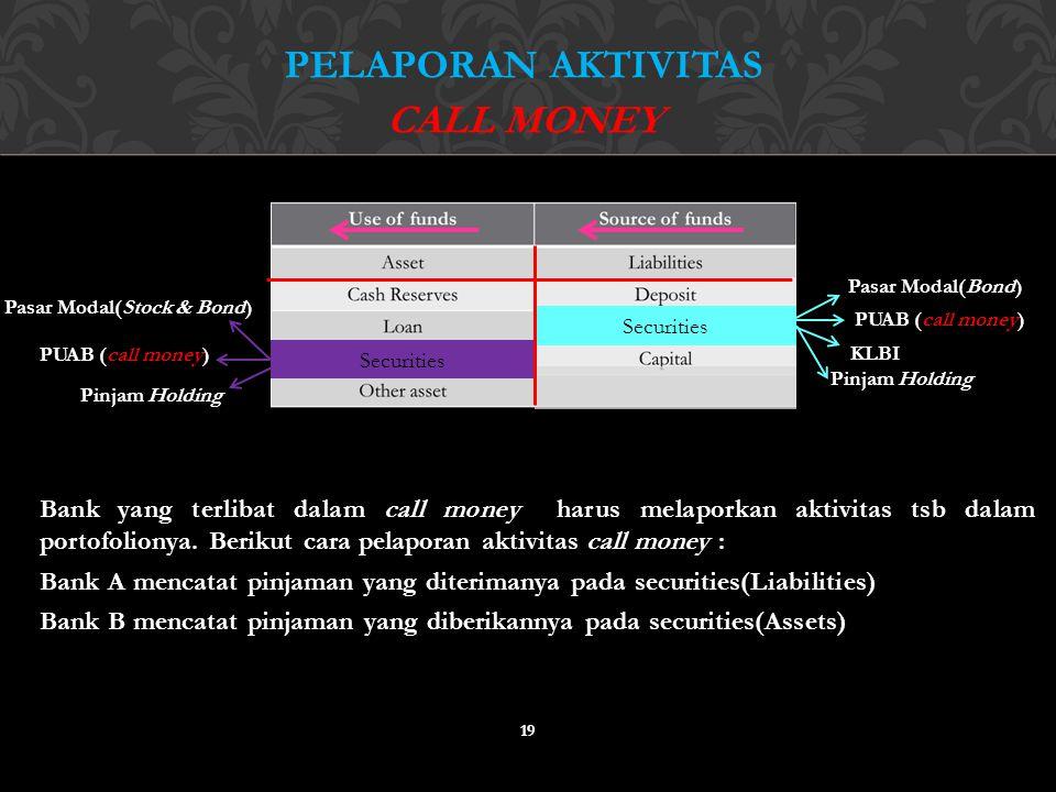 19 PELAPORAN AKTIVITAS CALL MONEY Bank yang terlibat dalam call money harus melaporkan aktivitas tsb dalam portofolionya. Berikut cara pelaporan aktiv