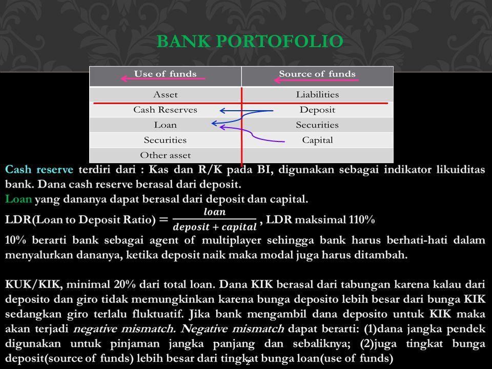 2 BANK PORTOFOLIO