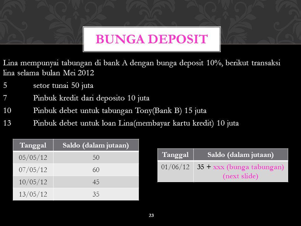 Lina mempunyai tabungan di bank A dengan bunga deposit 10%, berikut transaksi lina selama bulan Mei 2012 5setor tunai 50 juta 7Pinbuk kredit dari depo
