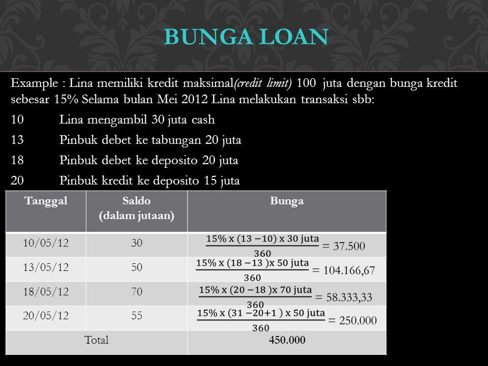 Example : Lina memiliki kredit maksimal(credit limit) 100 juta dengan bunga kredit sebesar 15% Selama bulan Mei 2012 Lina melakukan transaksi sbb: 10L