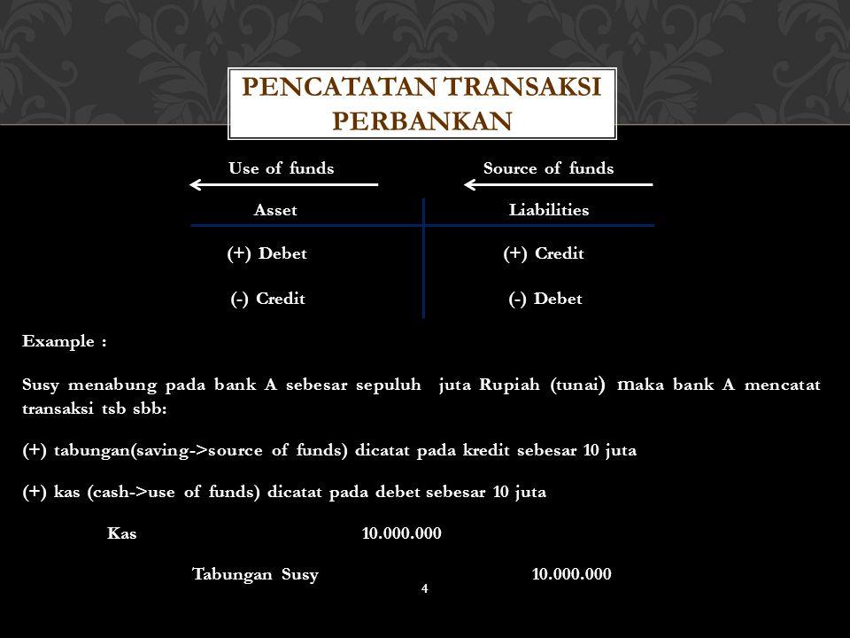 Use of fundsSource of funds AssetLiabilities (+) Debet (+) Credit (-) Credit (-) Debet Example : Susy menabung pada bank A sebesar sepuluh juta Rupiah