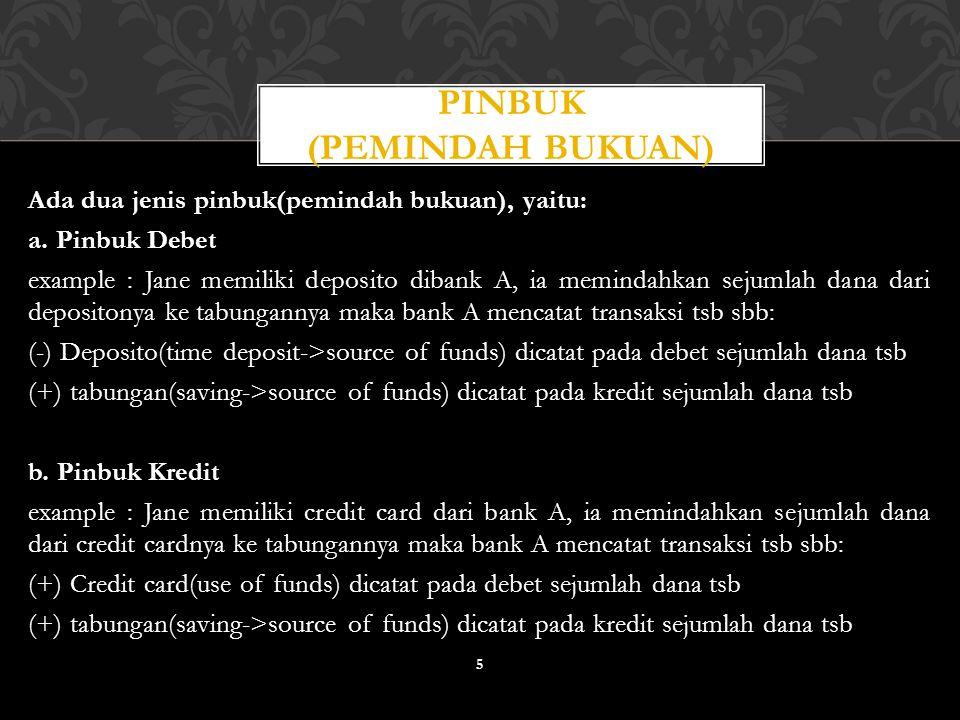 Ada dua jenis pinbuk(pemindah bukuan), yaitu: a. Pinbuk Debet example : Jane memiliki deposito dibank A, ia memindahkan sejumlah dana dari depositonya